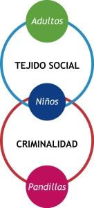 a_diagrama situación