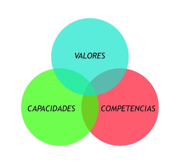 _cap_comp_val
