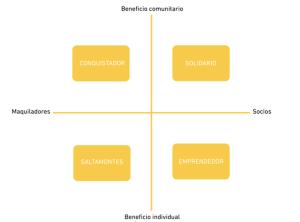 12.Intermediarios