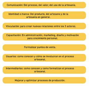 13.Soluciones