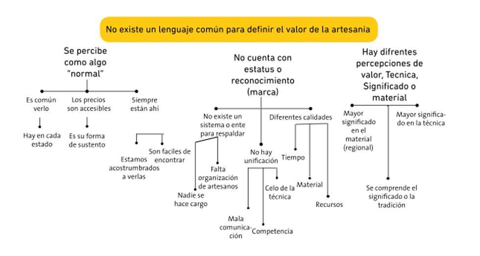 5. Problem drilling